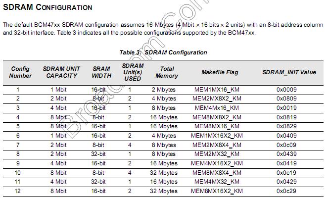 Name:  SDRAM.png Views: 5390 Size:  67.2 KB