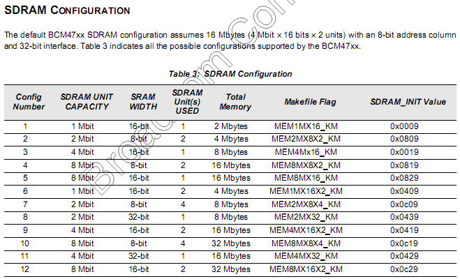Name:  SDRAM.png Views: 5387 Size:  67.2 KB